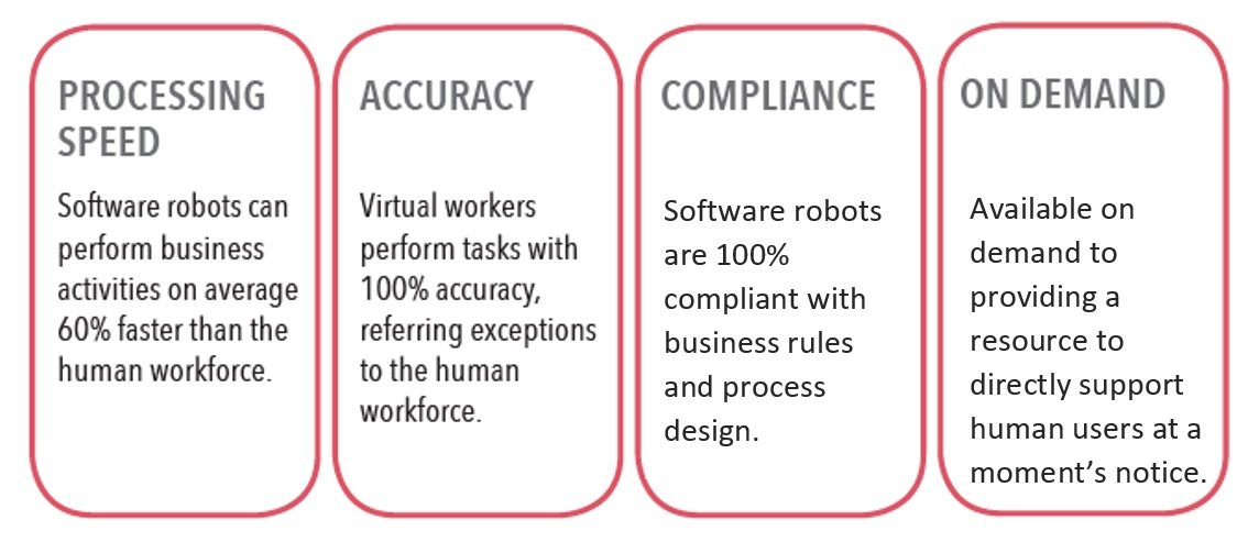 Benefits of Remote Desktop Automation