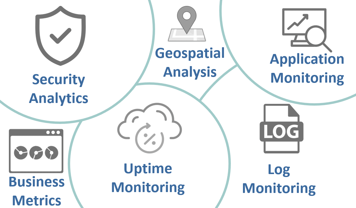 Data analytics use cases