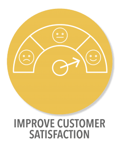 Lore.ai improve customer satisfaction