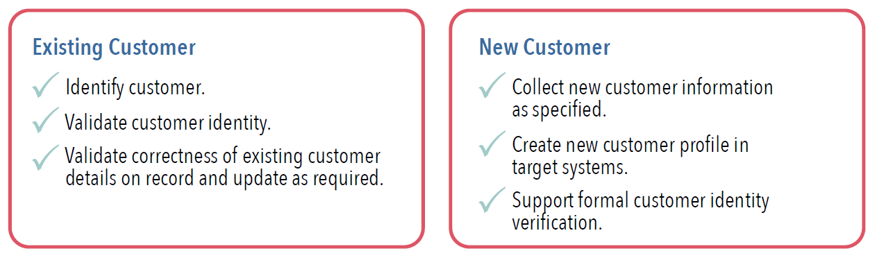 New or Existing customers