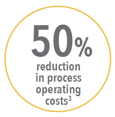 OCR Invoice Processing and Accounts Payable 50% Cost Reduction