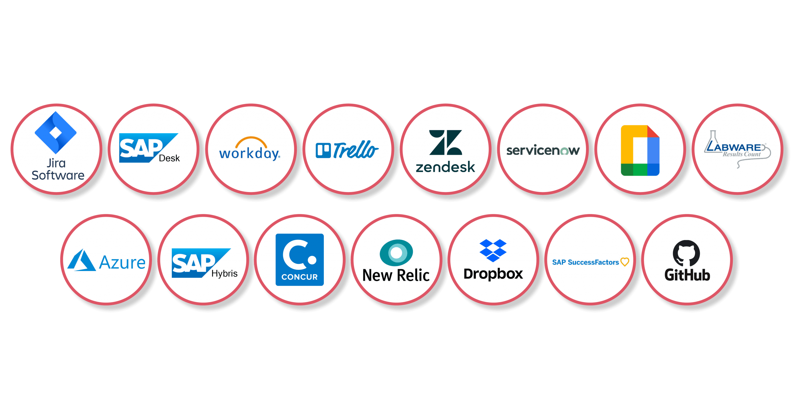 Chatbot NZ Integration